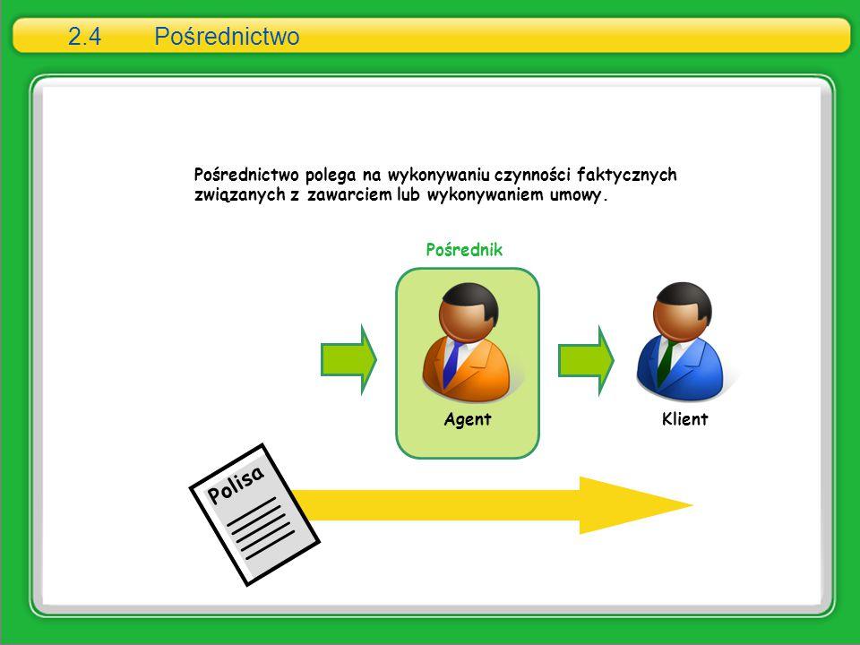 2.4 Pośrednictwo Pośrednictwo polega na wykonywaniu czynności faktycznych związanych z zawarciem lub wykonywaniem umowy.
