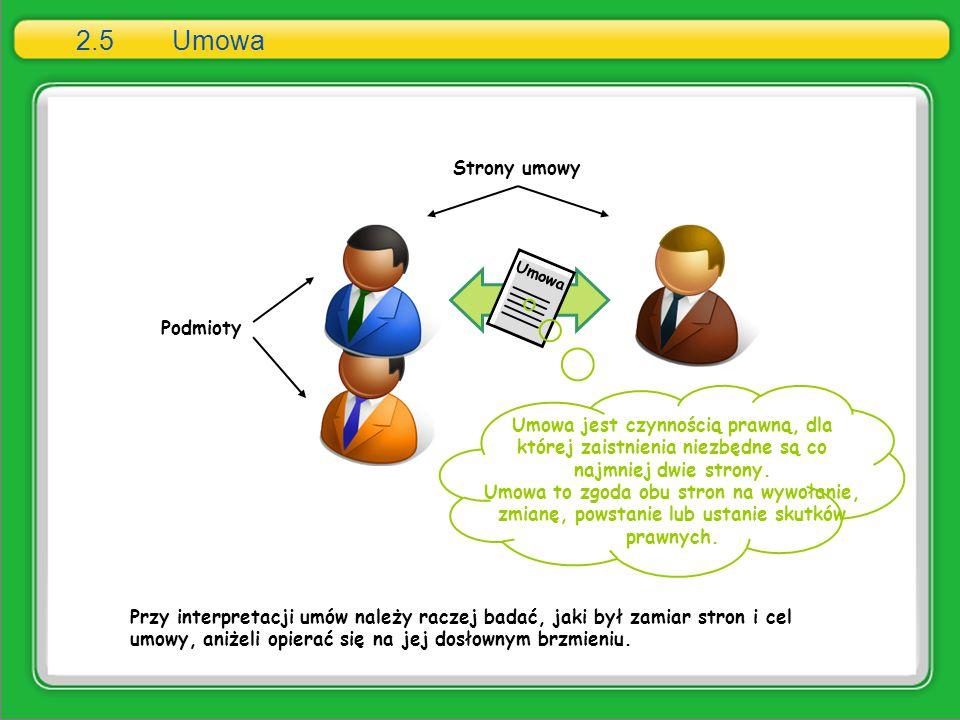 2.5 Umowa Strony umowy Podmioty