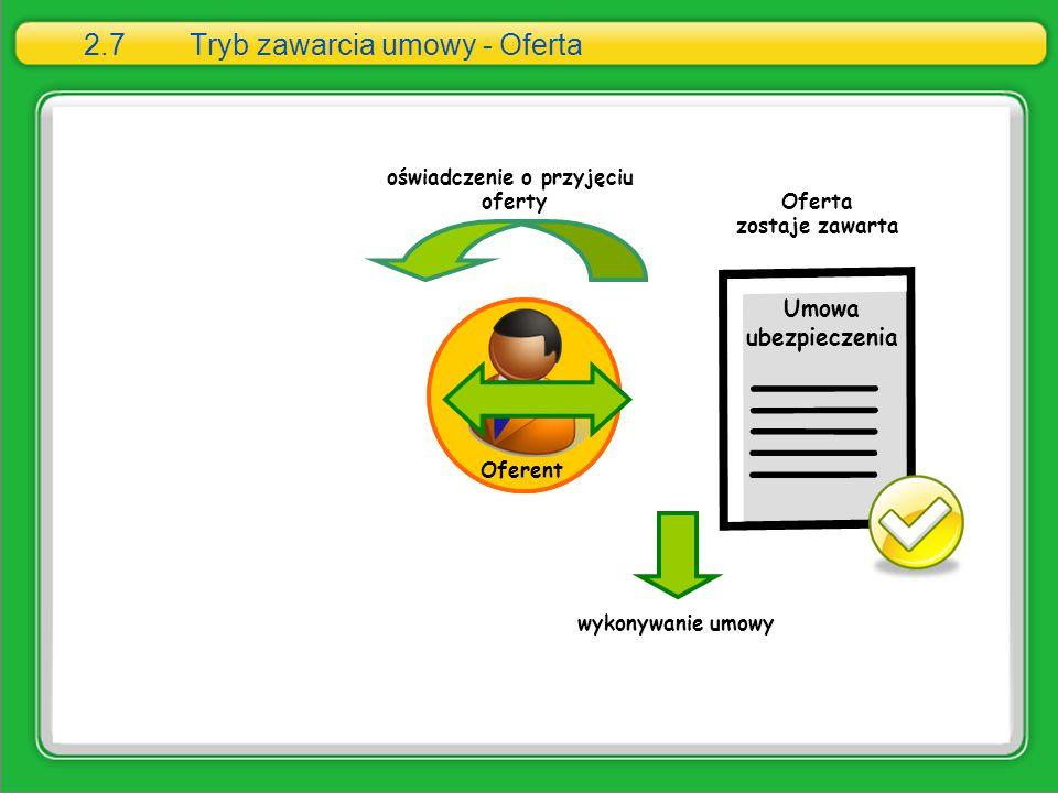 2.7 Tryb zawarcia umowy - Oferta