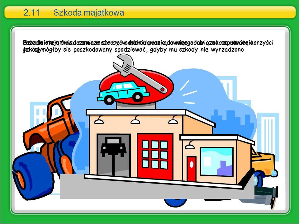 2.11 Szkoda majątkowa Przedmiotem świadczenia może być odszkodowanie, a więc obowiązek naprawienia szkody.