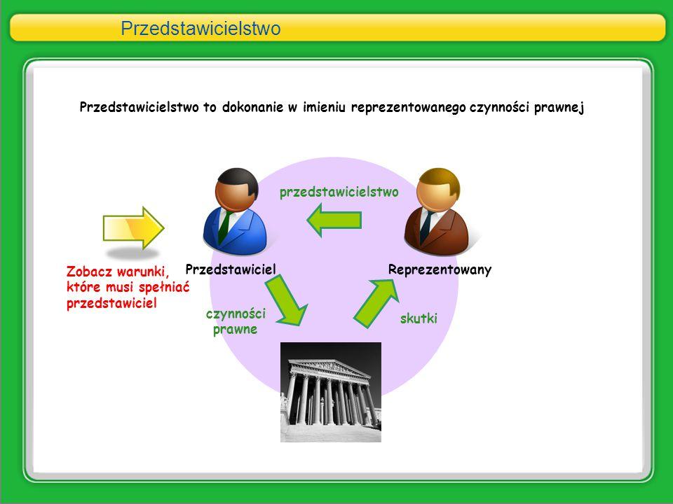 Przedstawicielstwo Przedstawicielstwo to dokonanie w imieniu reprezentowanego czynności prawnej. przedstawicielstwo.