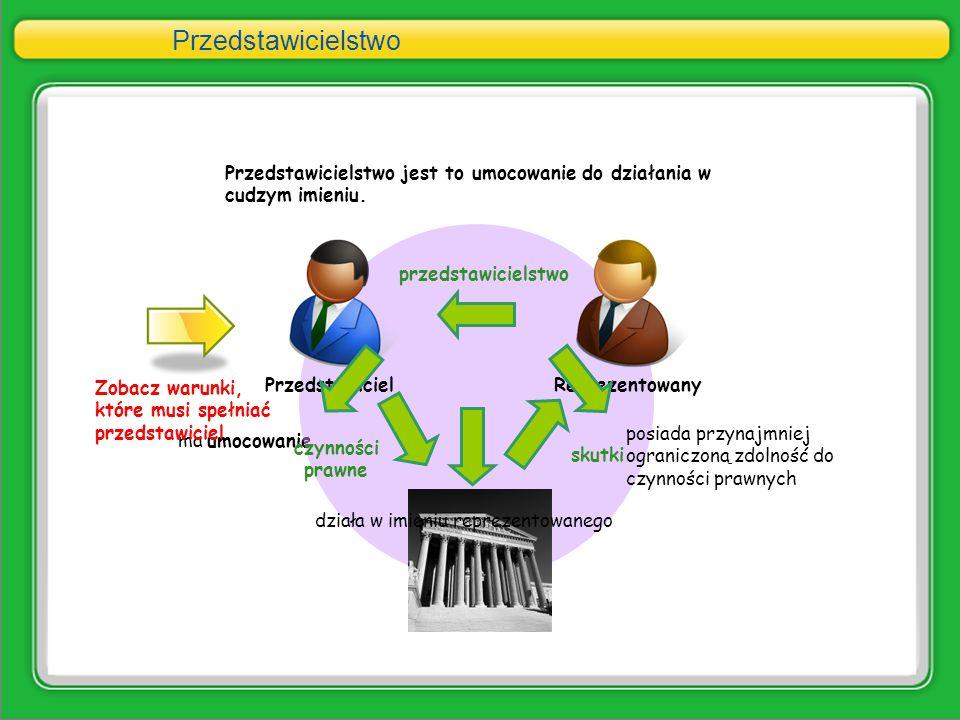 Przedstawicielstwo Przedstawicielstwo jest to umocowanie do działania w cudzym imieniu. przedstawicielstwo.