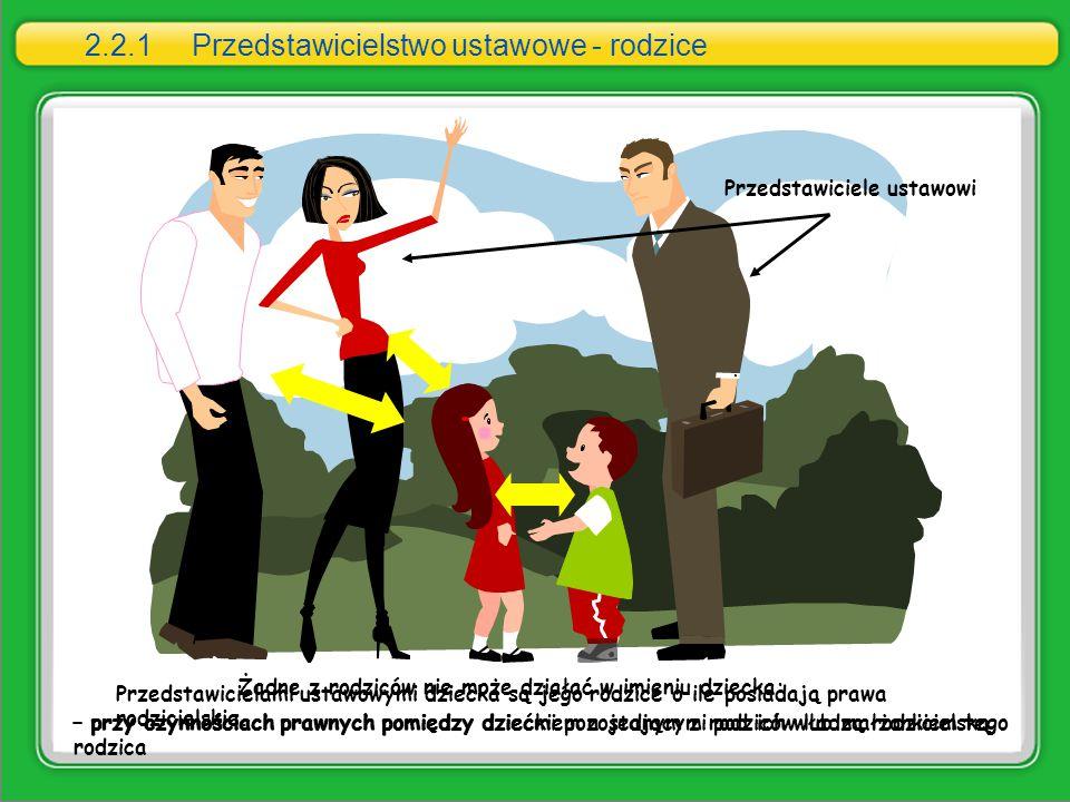 2.2.1 Przedstawicielstwo ustawowe - rodzice