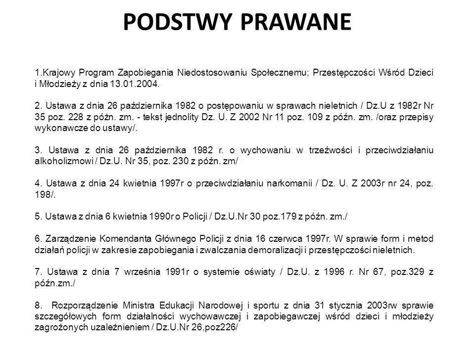 PODSTWY PRAWANE 1.Krajowy Program Zapobiegania Niedostosowaniu Społecznemu; Przestępczości Wśród Dzieci i Młodzieży z dnia 13.01.2004.