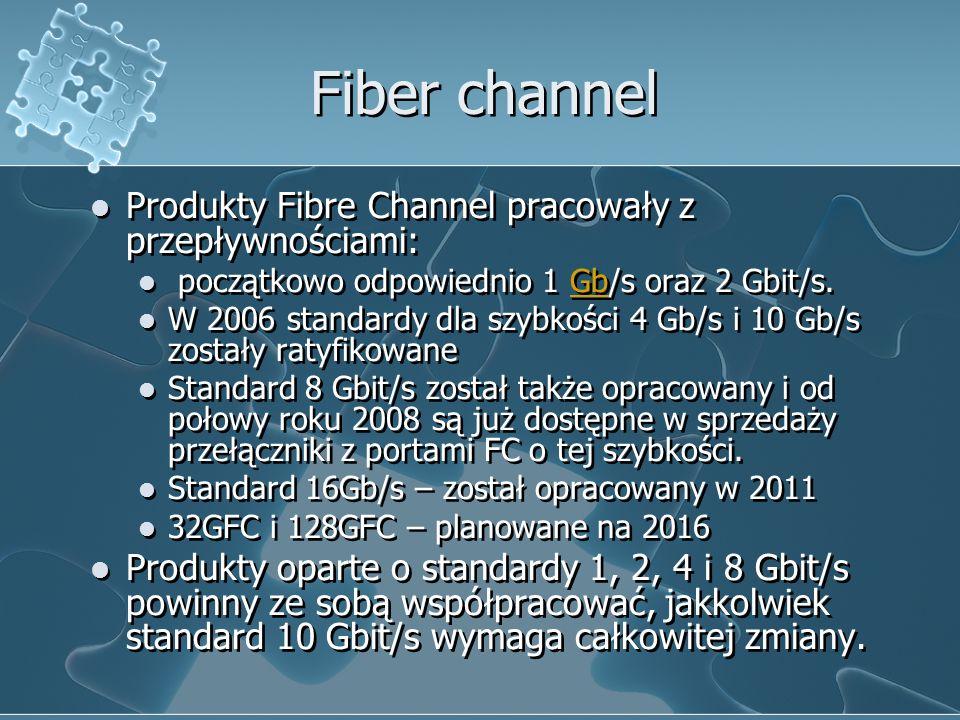 Fiber channel Produkty Fibre Channel pracowały z przepływnościami: