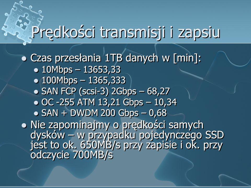 Prędkości transmisji i zapsiu