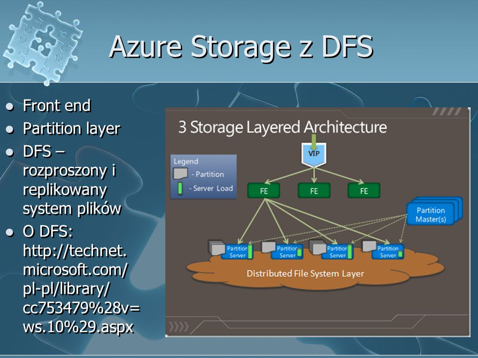 Azure Storage z DFS Front end Partition layer