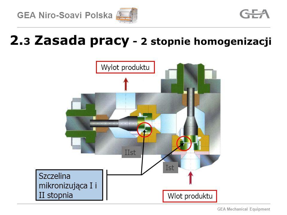 2.3 Zasada pracy - 2 stopnie homogenizacji
