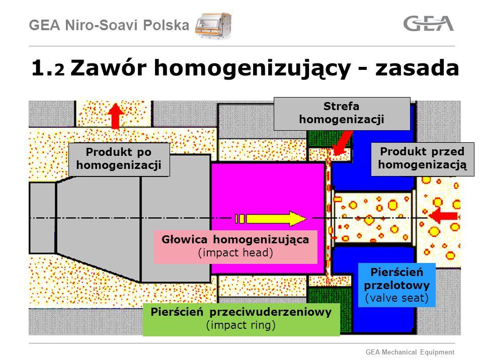 1.2 Zawór homogenizujący - zasada