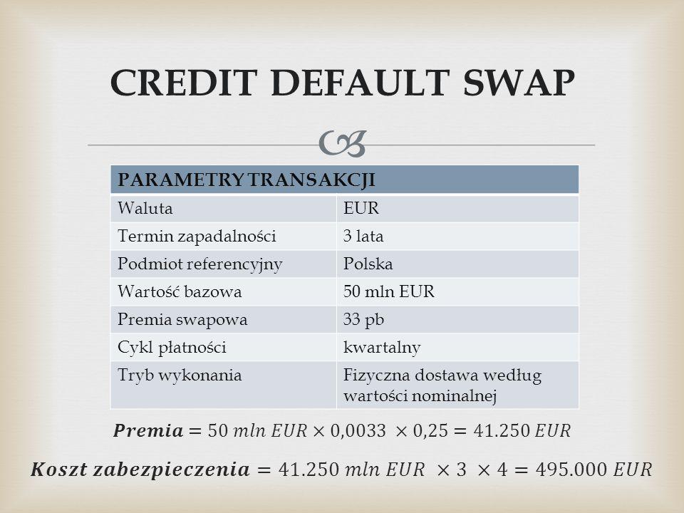 CREDIT DEFAULT SWAP PARAMETRY TRANSAKCJI. Waluta. EUR. Termin zapadalności. 3 lata. Podmiot referencyjny.