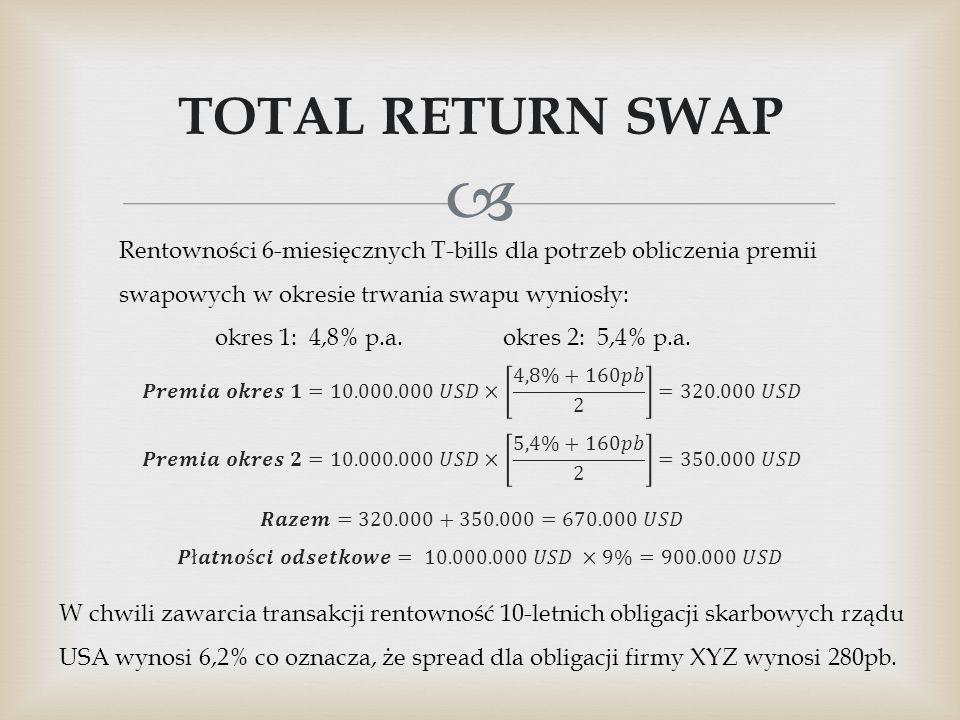 TOTAL RETURN SWAP Rentowności 6-miesięcznych T-bills dla potrzeb obliczenia premii swapowych w okresie trwania swapu wyniosły: