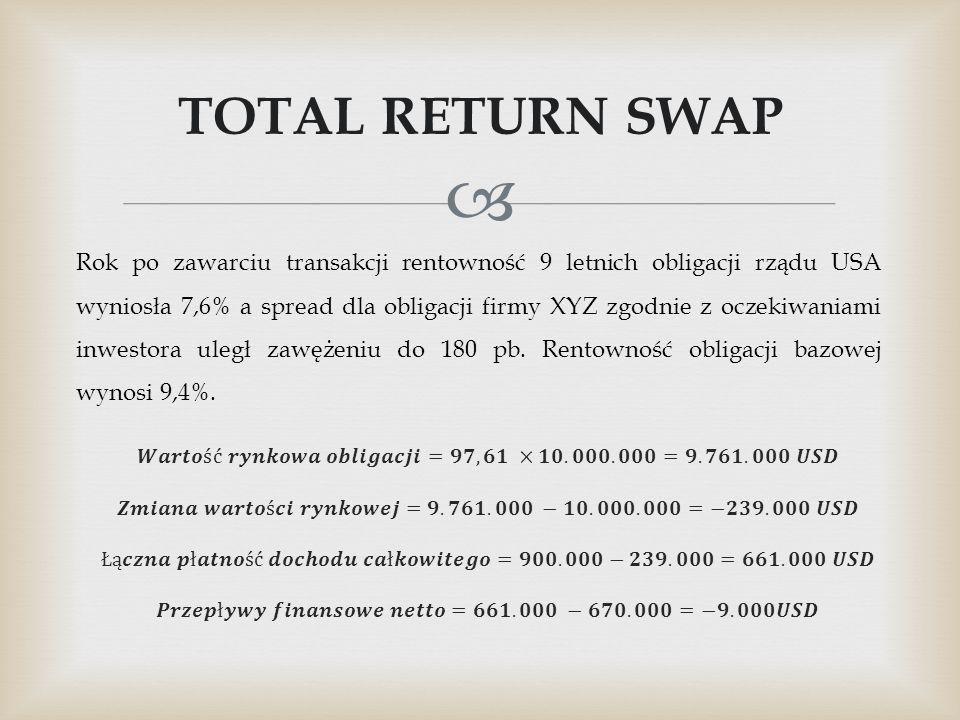 TOTAL RETURN SWAP
