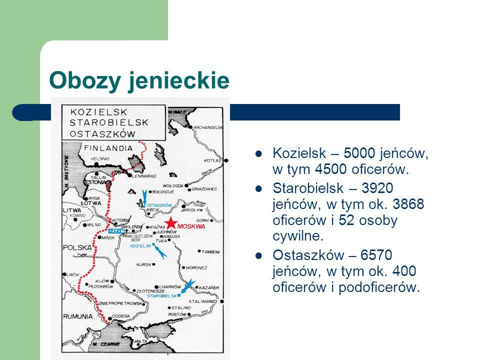Obozy jenieckie Kozielsk – 5000 jeńców, w tym 4500 oficerów.
