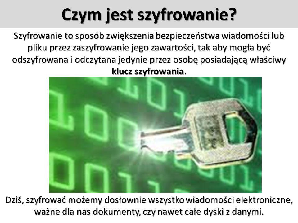 Czym jest szyfrowanie