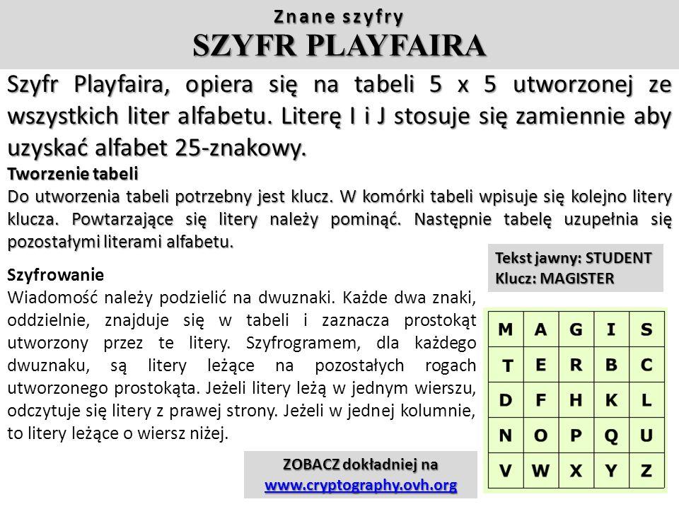 Znane szyfry SZYFR PLAYFAIRA