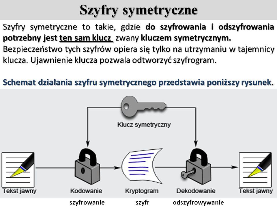 Szyfry symetryczne Szyfry symetryczne to takie, gdzie do szyfrowania i odszyfrowania potrzebny jest ten sam klucz zwany kluczem symetrycznym.