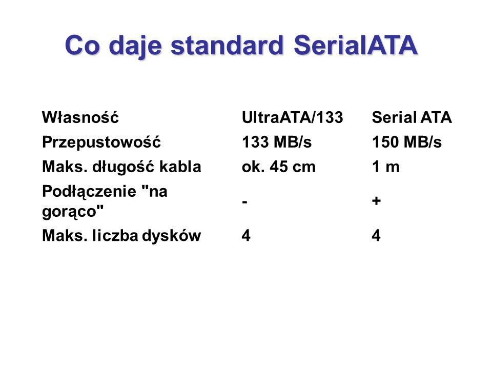 Co daje standard SerialATA