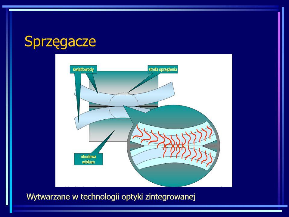 Sprzęgacze Wytwarzane w technologii optyki zintegrowanej