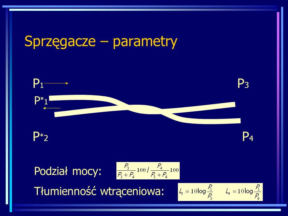 Sprzęgacze – parametry
