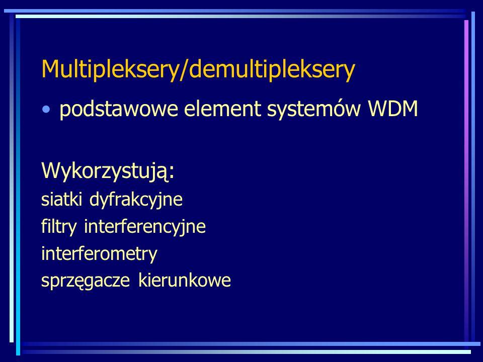 Multipleksery/demultipleksery