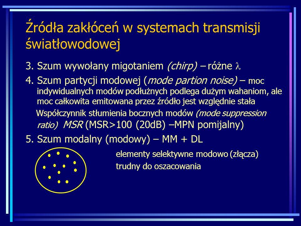 Źródła zakłóceń w systemach transmisji światłowodowej