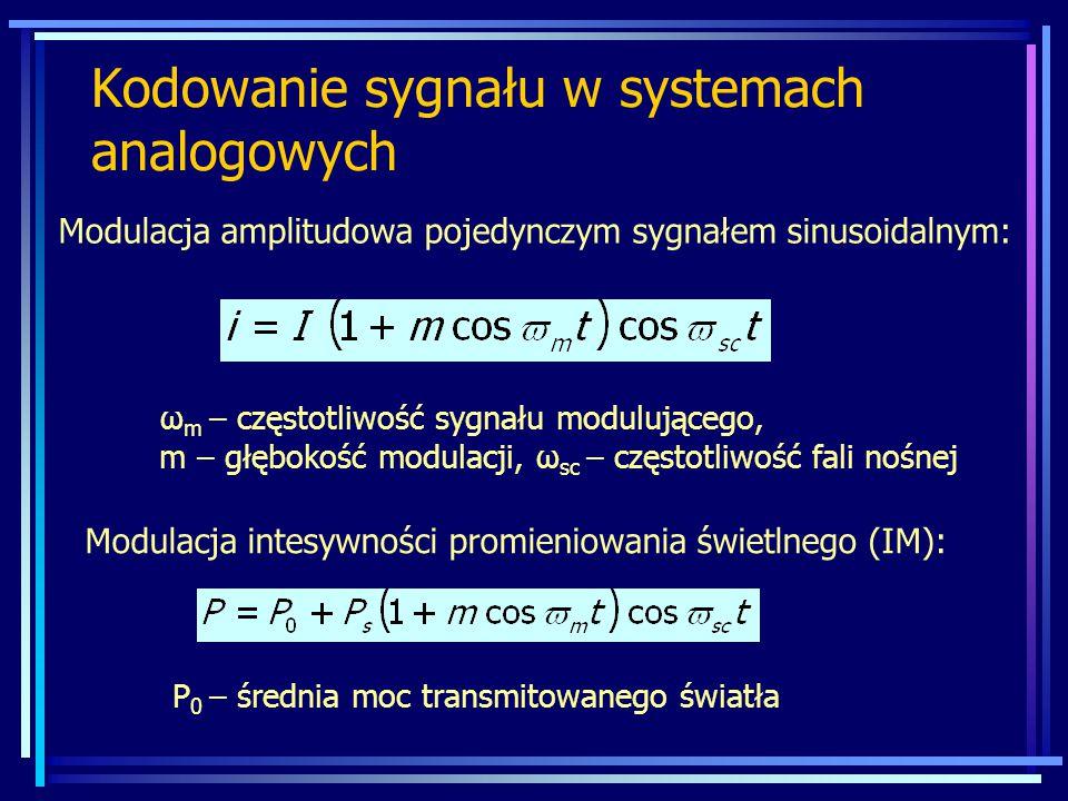 Kodowanie sygnału w systemach analogowych