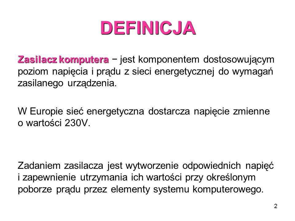 DEFINICJA Zasilacz komputera − jest komponentem dostosowującym poziom napięcia i prądu z sieci energetycznej do wymagań zasilanego urządzenia.