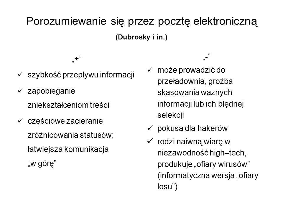 Porozumiewanie się przez pocztę elektroniczną (Dubrosky i in.)