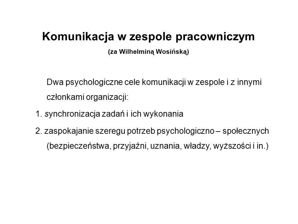 Komunikacja w zespole pracowniczym (za Wilhelminą Wosińską)