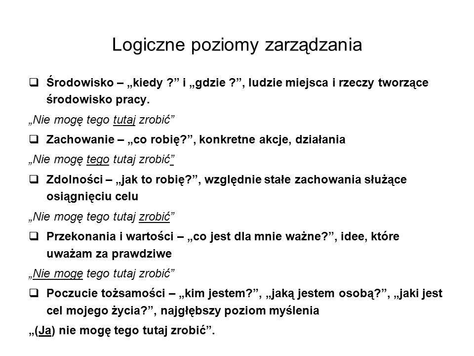 Logiczne poziomy zarządzania