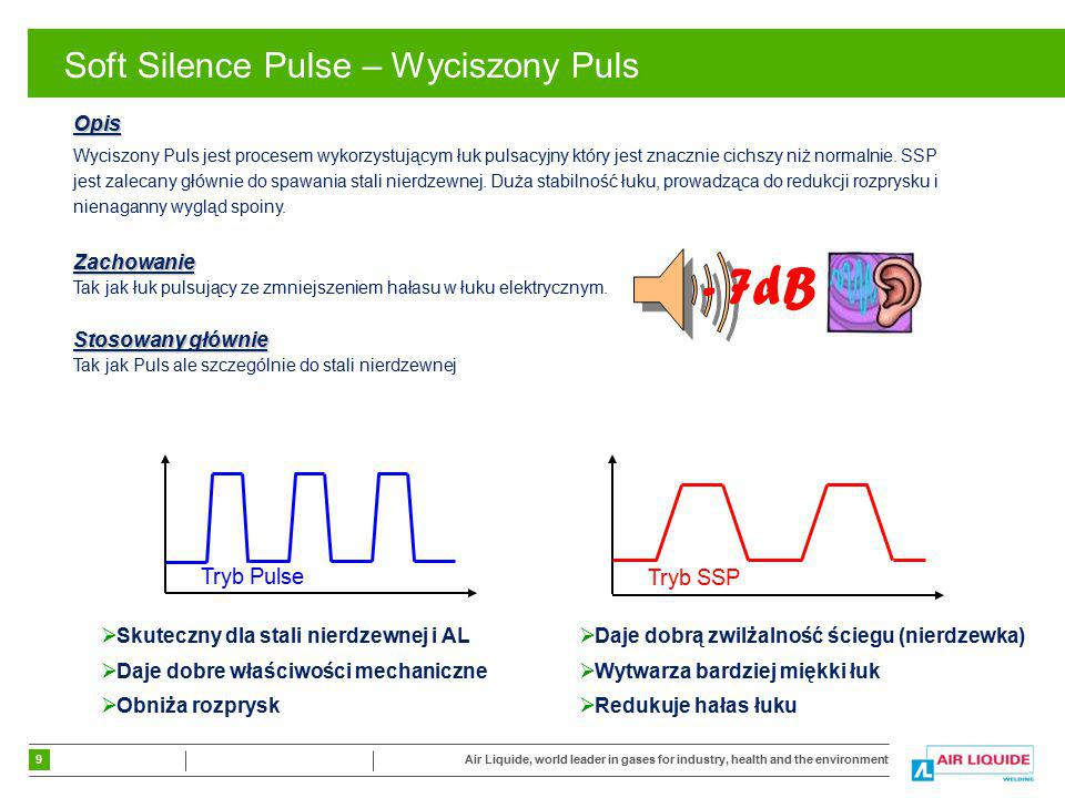 - 7dB Soft Silence Pulse – Wyciszony Puls Tryb Pulse Tryb SSP Opis