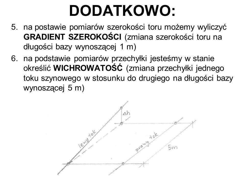 DODATKOWO: na postawie pomiarów szerokości toru możemy wyliczyć GRADIENT SZEROKOŚCI (zmiana szerokości toru na długości bazy wynoszącej 1 m)