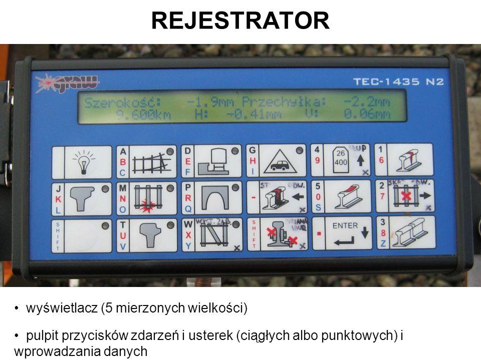 REJESTRATOR wyświetlacz (5 mierzonych wielkości)