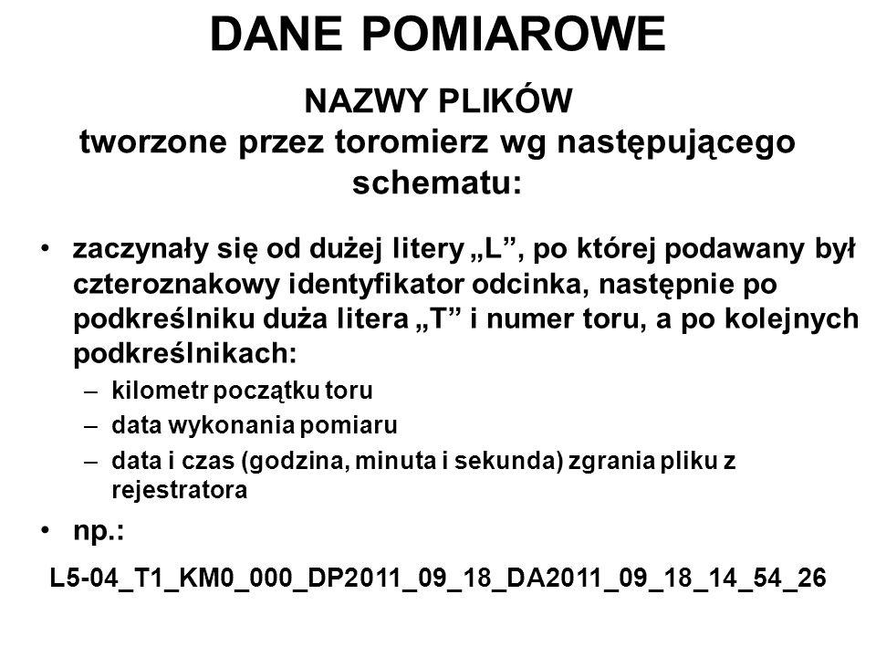 L5-04_T1_KM0_000_DP2011_09_18_DA2011_09_18_14_54_26