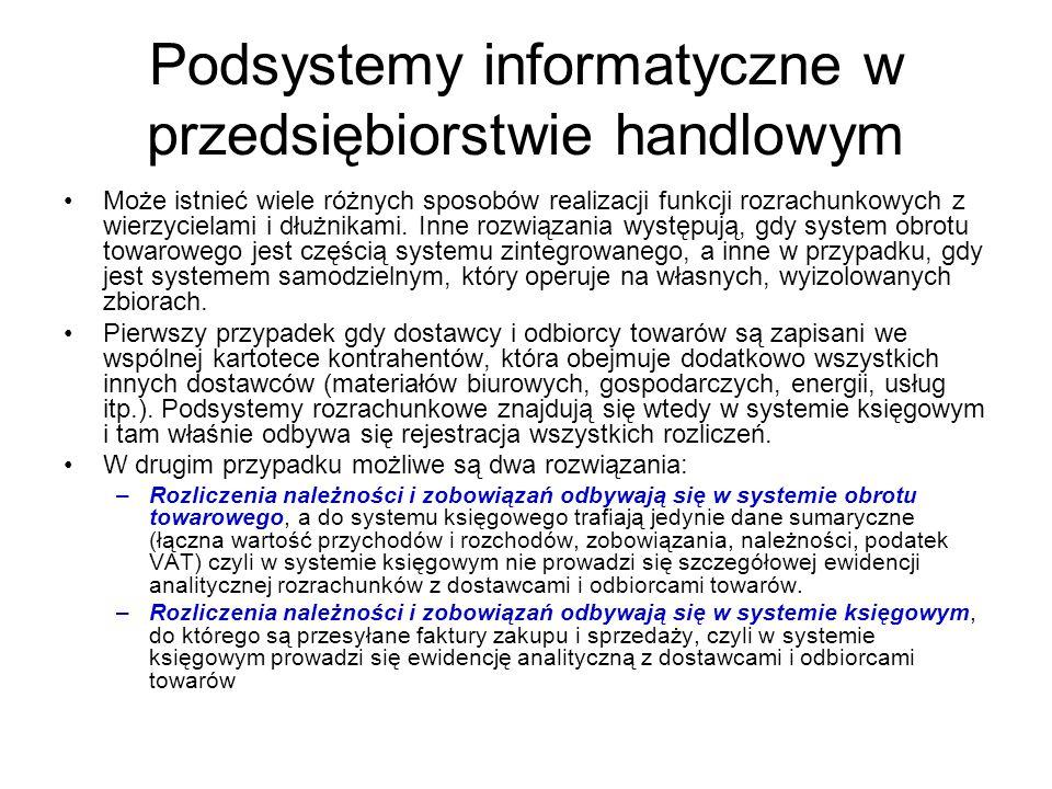 Podsystemy informatyczne w przedsiębiorstwie handlowym