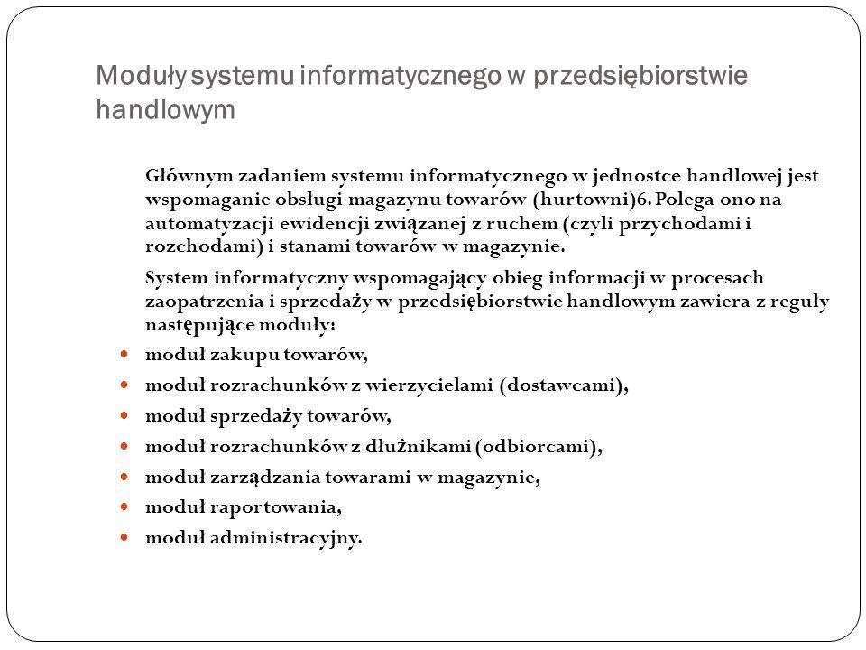 Moduły systemu informatycznego w przedsiębiorstwie handlowym