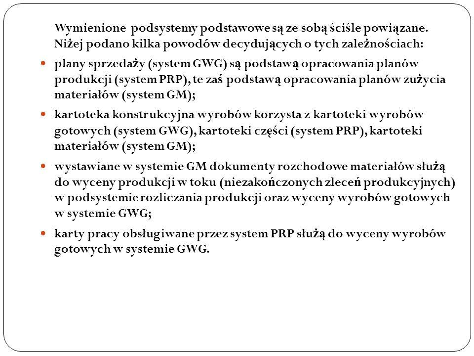 Wymienione podsystemy podstawowe są ze sobą ściśle powiązane
