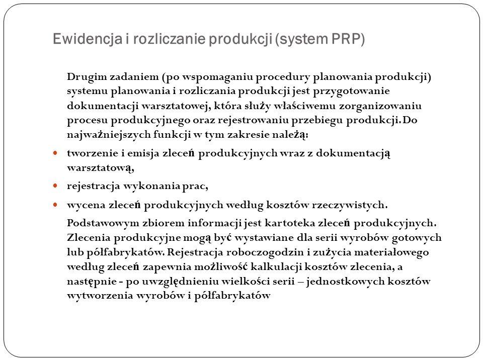 Ewidencja i rozliczanie produkcji (system PRP)
