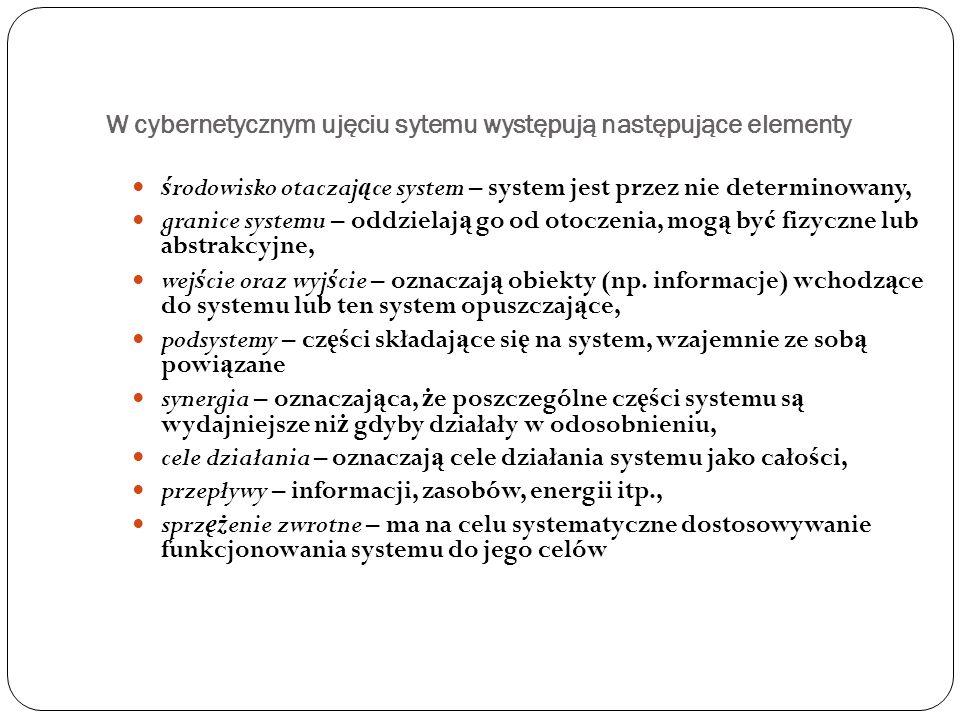 W cybernetycznym ujęciu sytemu występują następujące elementy