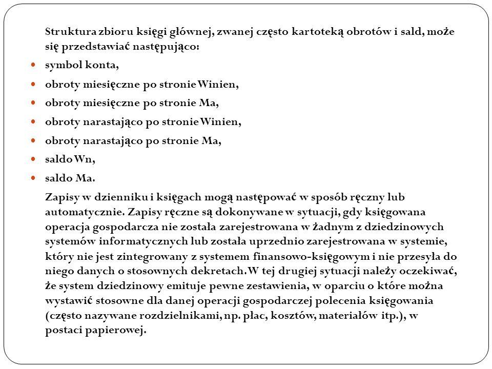 Struktura zbioru księgi głównej, zwanej często kartoteką obrotów i sald, może się przedstawiać następująco: