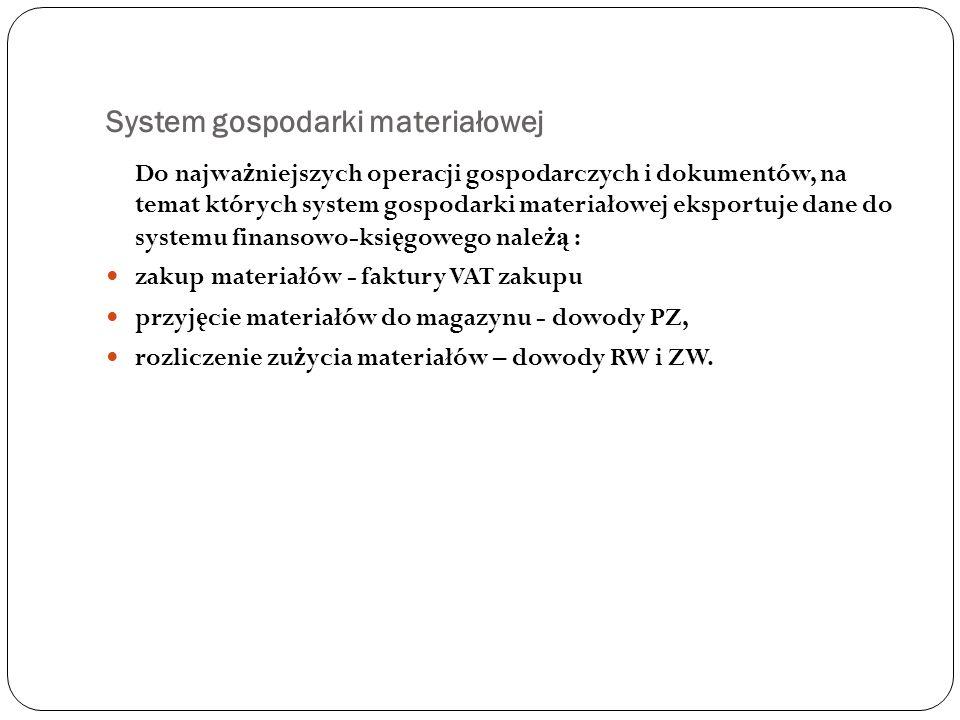System gospodarki materiałowej