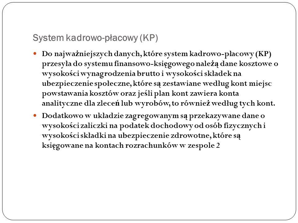System kadrowo-płacowy (KP)