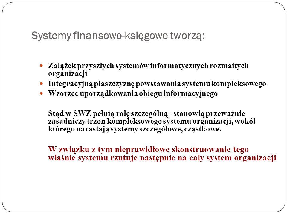 Systemy finansowo-księgowe tworzą: