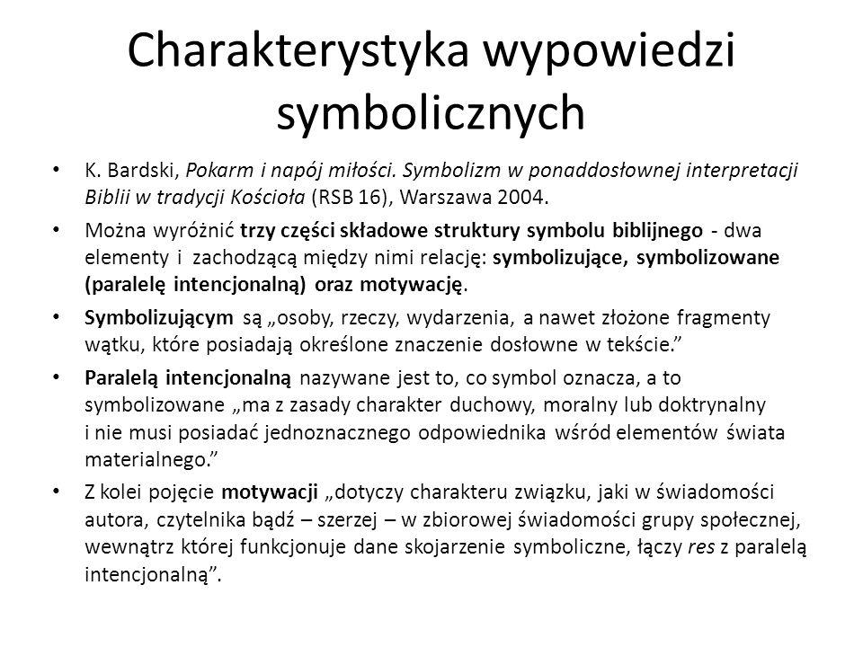 Charakterystyka wypowiedzi symbolicznych
