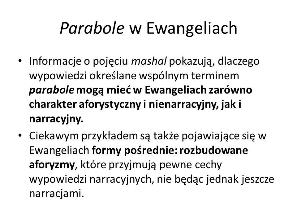 Parabole w Ewangeliach