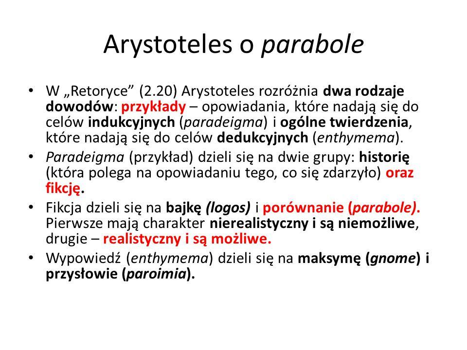 Arystoteles o parabole
