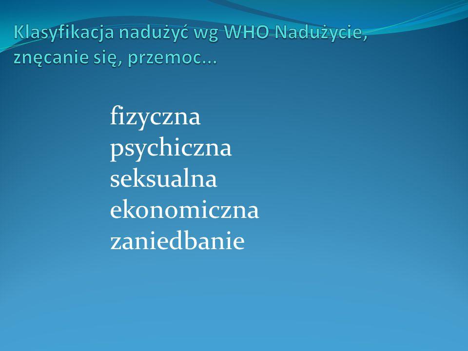 Klasyfikacja nadużyć wg WHO Nadużycie, znęcanie się, przemoc...