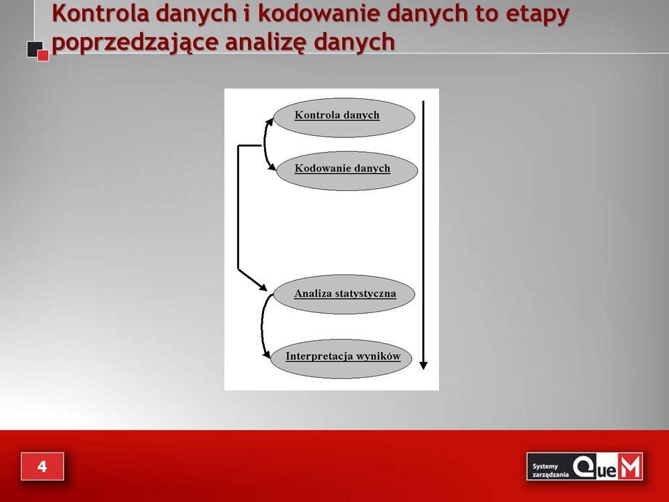 Kontrola danych i kodowanie danych to etapy poprzedzające analizę danych