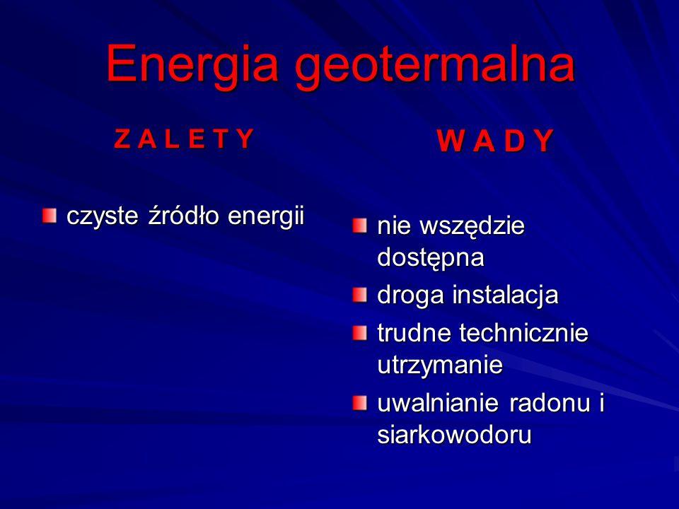 Energia geotermalna W A D Y Z A L E T Y czyste źródło energii