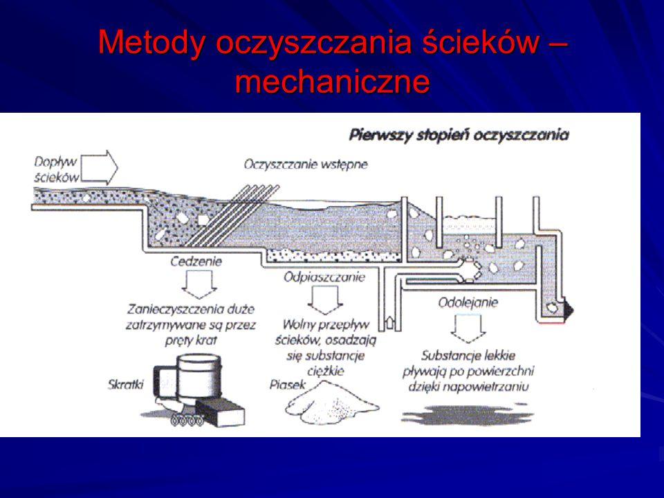 Metody oczyszczania ścieków – mechaniczne